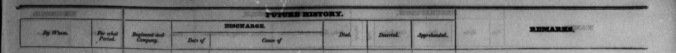 CLARK, Jonathan in US Army Register – detail, top right page